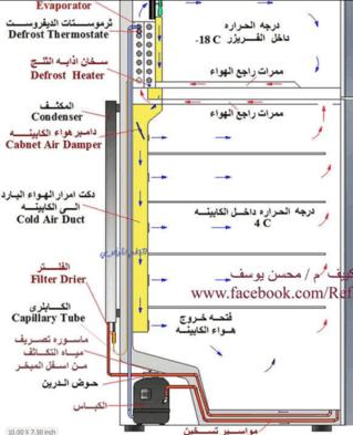 تحميل كتاب صيانه الثلاجه العاديه والنوفروست PDF