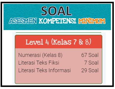 Contoh Soal Akm Online Kelas 7 Dan 8 Level 4 Kherysuryawan Id
