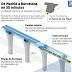 ACTIVIDAD 2. El I+D+i ,el hyperloop y el Puerto de Santa María
