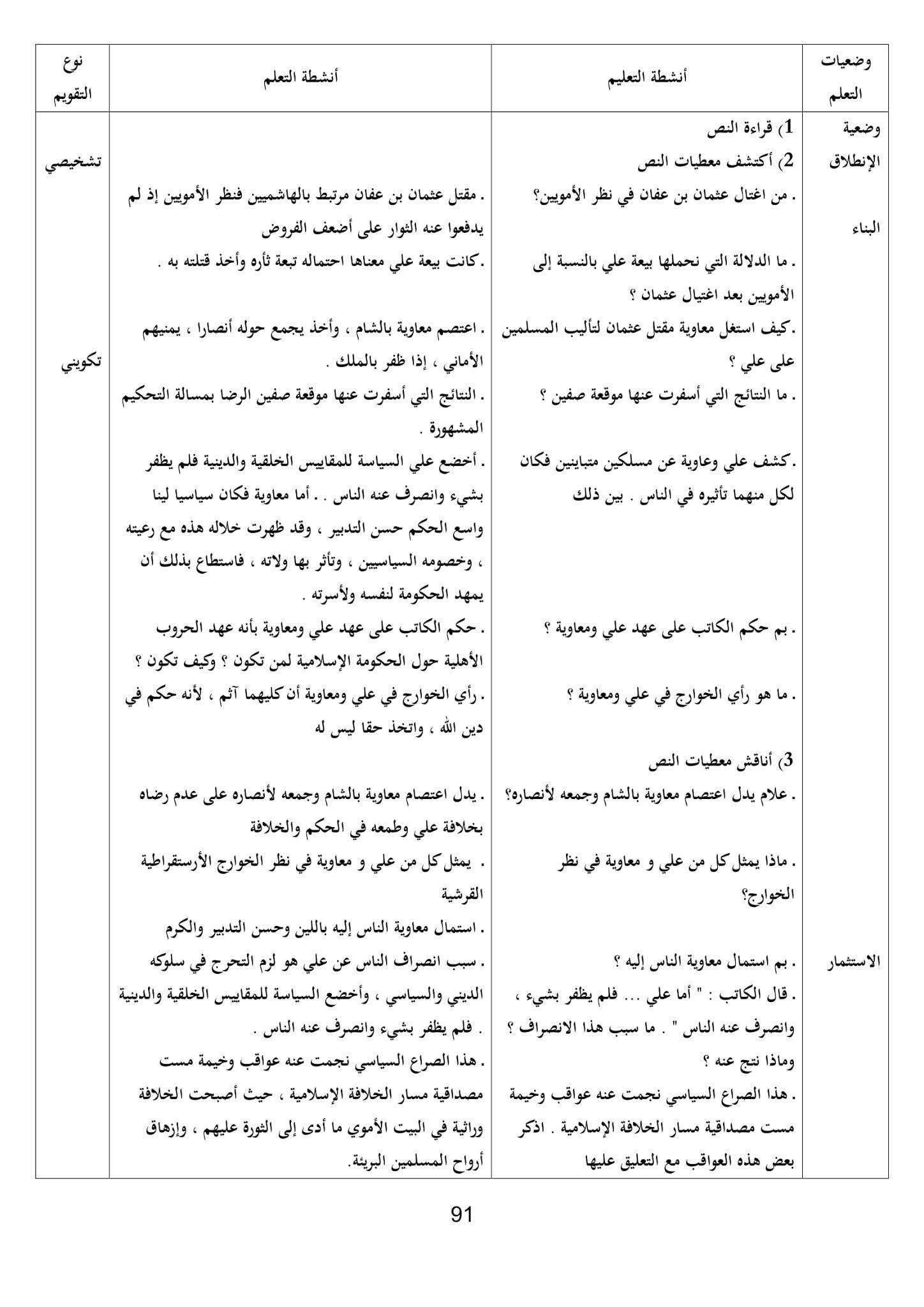 تحضير نص نشاة الأحزاب السياسية في وقت بني أمية 1 ثانوي علمي