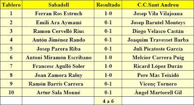 Ronda 3 del Campeonato de Cataluña 1961 - 1ª Categoría A
