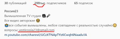 инстаграм блогер 298 тысяч подписчиков