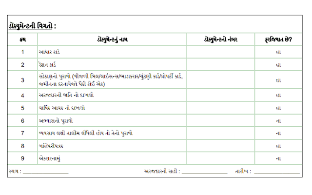 Manav Garima Yojana Details, Online Form and How to APPLY