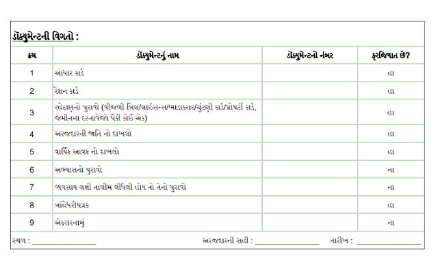 Manav Garima Yojana Needed Documents