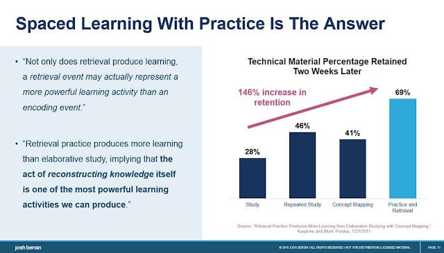 Совместное обучение (Collaborative Learning) стало важнее, чем когда-либо