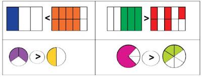Kunci Jawaban Buku Kelas 4 SD Pembelajaran 4 Tema 2 Subtema 2 Sumber Energi