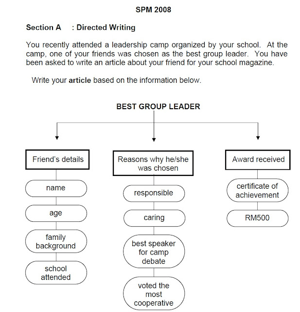 Report Writing Tips And Sample Of Report Teach Me Sir