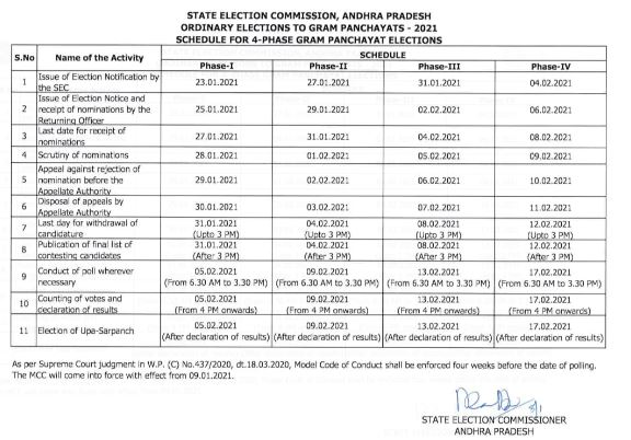 ap-grama-panchayat-election-schedule