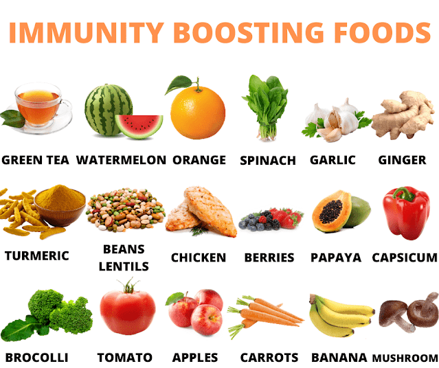 18 Proven Immunity Boosting Foods