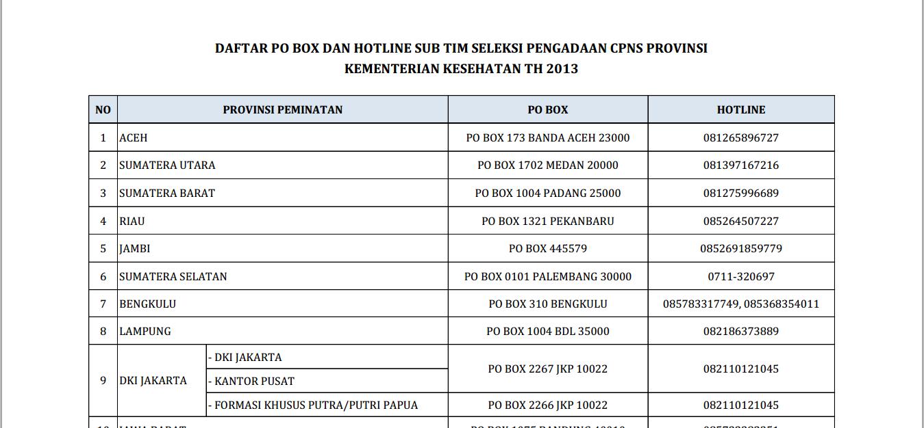 Pendaftaran Cpns Klaten Penerimaan Pendaftaran Bidan Ptt 2012 Info Cpns 2016 Alamat Po Box Cpns Kementrian Kesehatan 2013