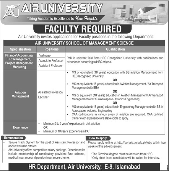 Advertisement of Air University Islamabad Jobs