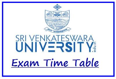 SVU UG Time Table 2020