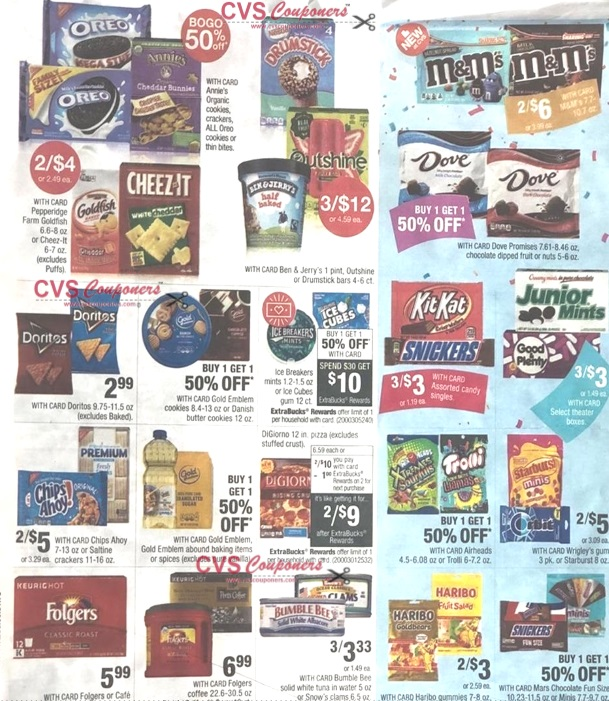 CVS Weekly Ad Preview 721-727 - Page-3