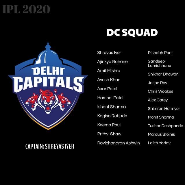 Delhi Capitals IPL Team