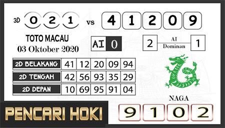 Prediksi Pencari Hoki Group Macau Sabtu 03 Oktober 2020