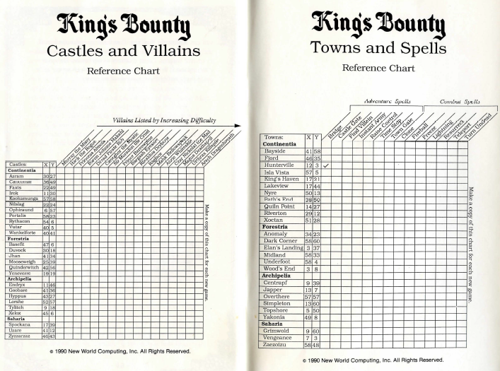 The CRPG Addict: Game 149: King's Bounty (1990)