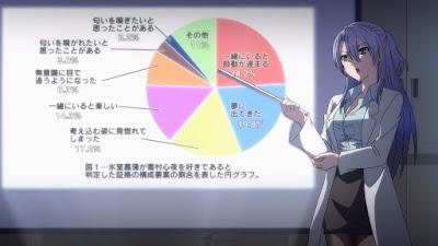 Sora Amamiya as Seiyuu Himuro Ayame
