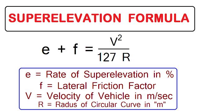 Superelevation formula