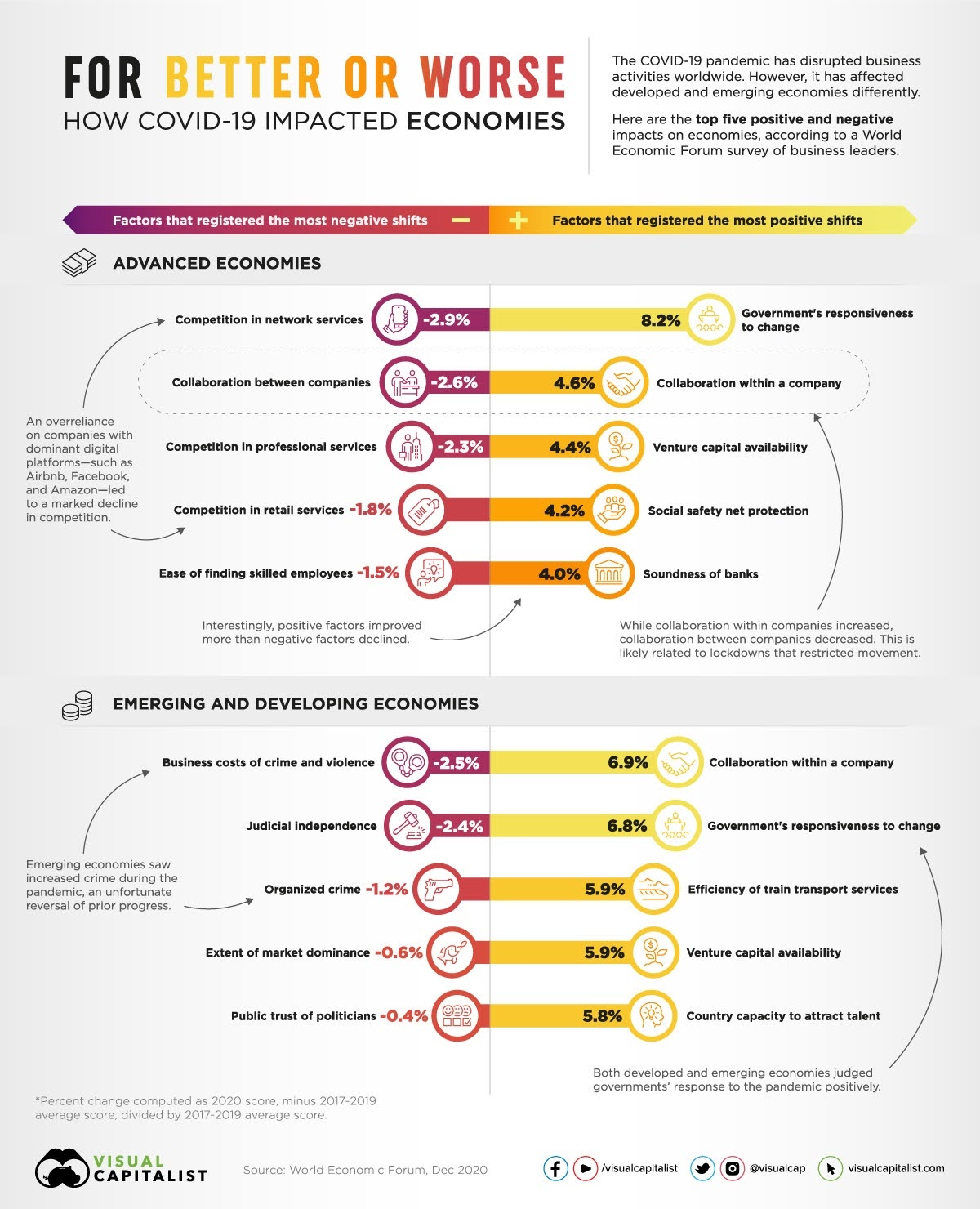 the-economic-impact-of-covid-19-according-to-business-leaders-infographic