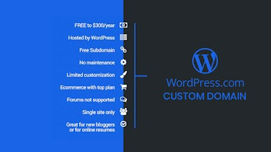 Cara Custom Domain WordPress.com dengan Mudah