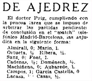 Match telefónico de ajedrez Madrid-Barcelona en 1929, recorte de El Sol