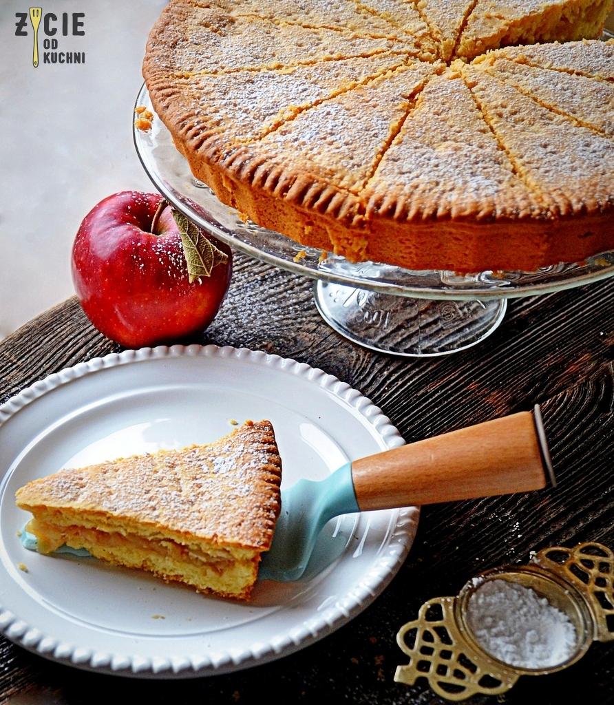 kruche ciasto z owocami