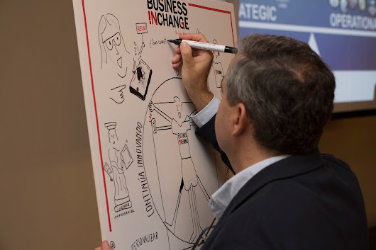 Visualthinking, GraphicRecordin en BUSINESSINCHANGE 2017