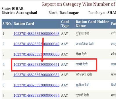 EPDS Bihar Portal