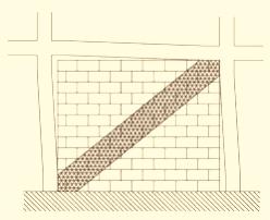 جدران المباني المدعومة بين الأعمدةFramed walls with infilled frames