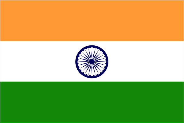 Important facts about Indian Independence Day