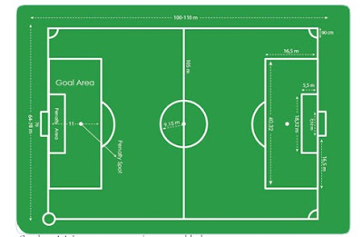 Materi Penjas Permainan Bola Besar (Sepak Bola) SMA Kela X
