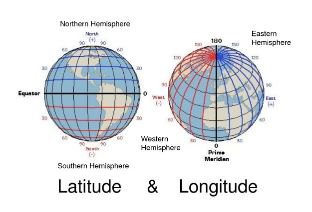 Mengenal Perbedaan Antara Longitude Dаn Latitude