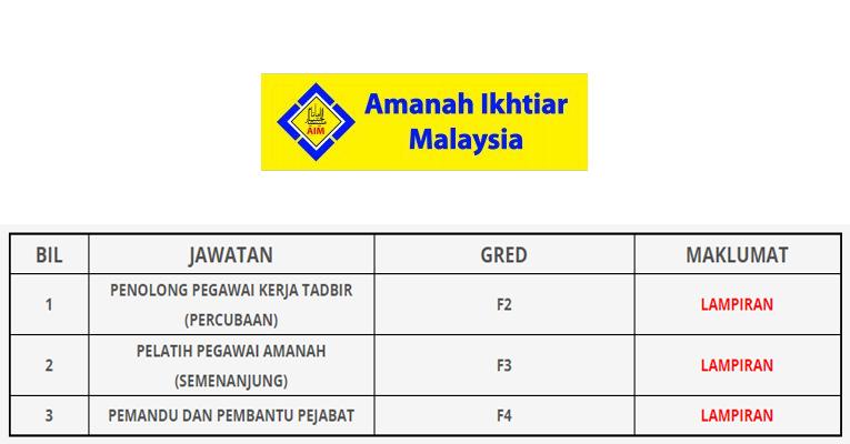 Kekosongan Terkini di Amanah Ikhtiar Malaysia