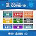 COVID-19: MORRE MAIS UMA VÍTIMA DE CORONAVIRUS EM BONFIM TOTAL  CHEGA A 51