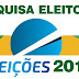 Pesquisa aponta preferências para novas lideranças a deputado estadual em Rondônia
