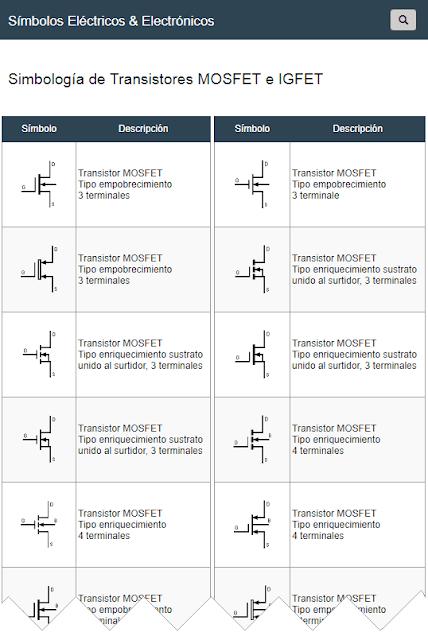 Símbolos de Transistores MOSFET e IGFET