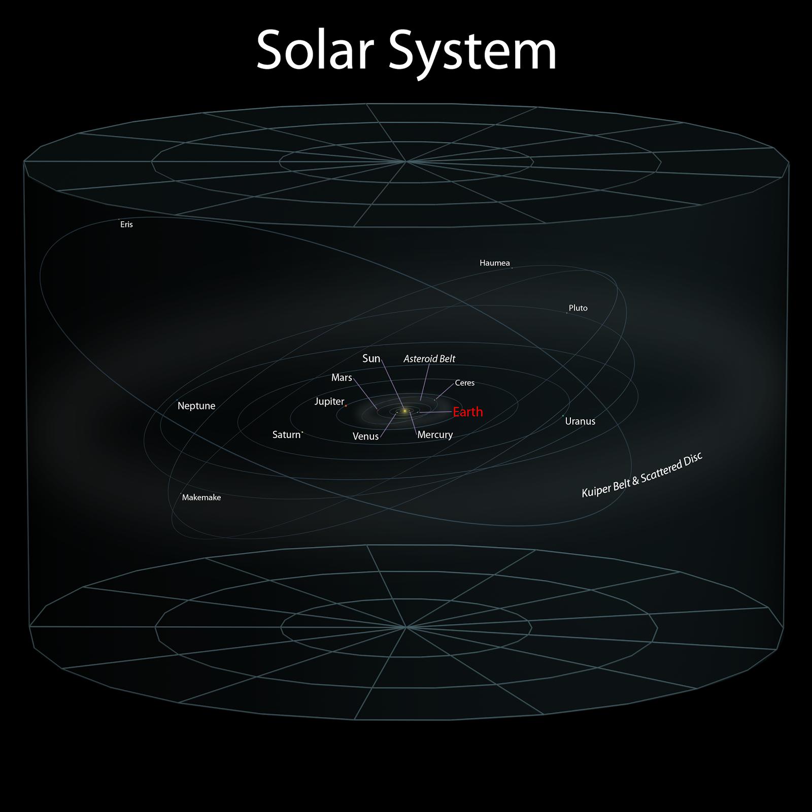 actual photos of our solar system - photo #9