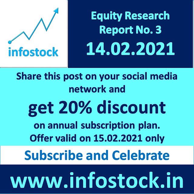 Equity Research Report in India