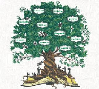Isi Kotak Uraian Berdasarkan Cerpen Anak Rajin dan Pohon Pengetahuan, Bahasa kelas 9 halaman 82