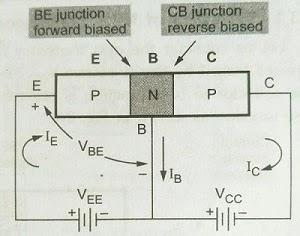 transistor in hindi