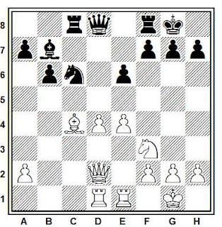 Posición de la partida de ajedrez Boris Spassky vs. Tigran Petrosian, Campeonato del mundo de 1969