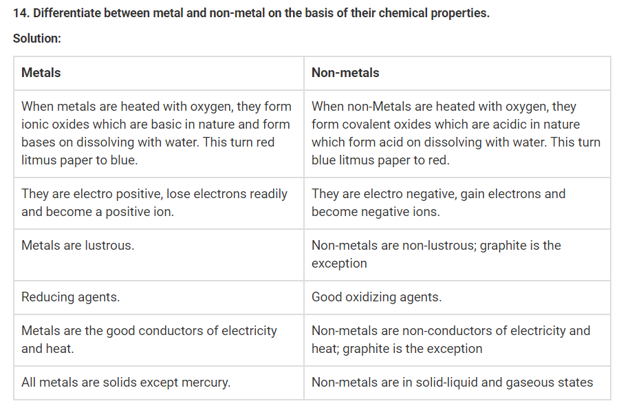 Class 10th Ch-3 Ncert Question Answer (Metals and Non-Metals). 12