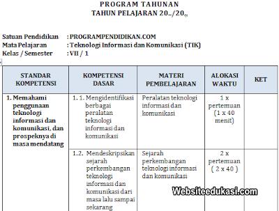 Prota TIK Kelas 7 SMP/MTs Tahun 2019/2020