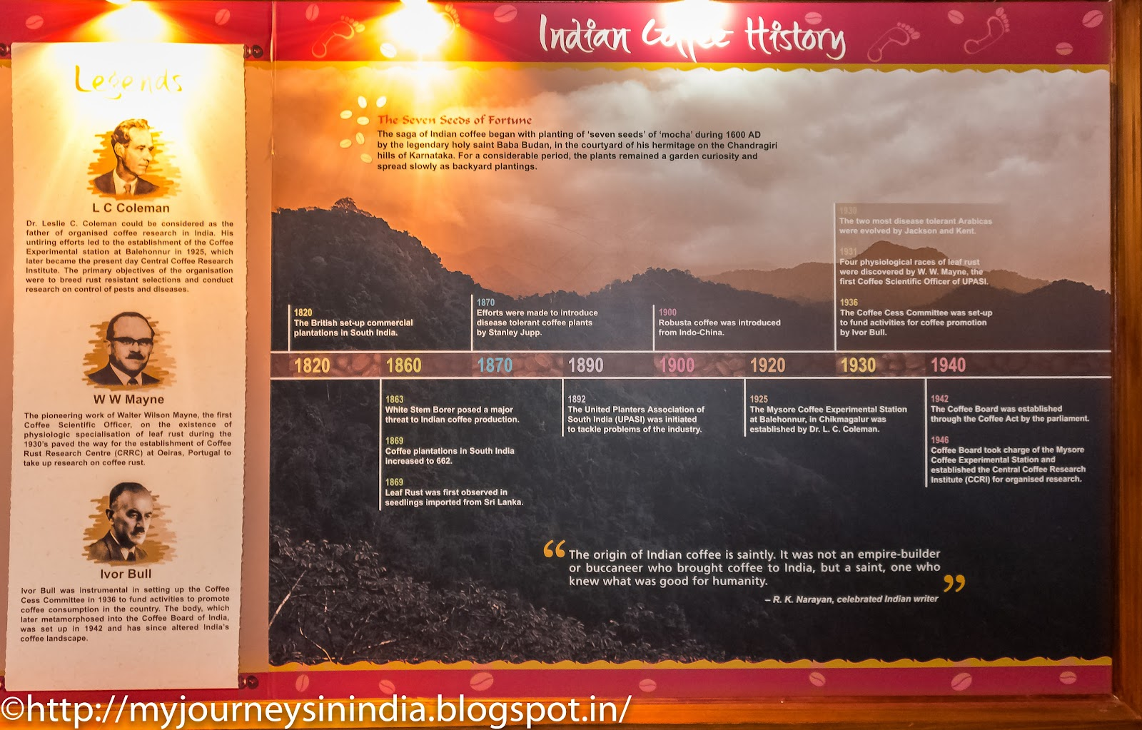 Chikmagalur India  city images : Indian Coffee History display at Coffee Museum Chikmagalur
