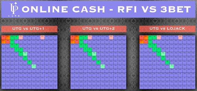 Upswing Poker Lab versus Masterclass poker training live games