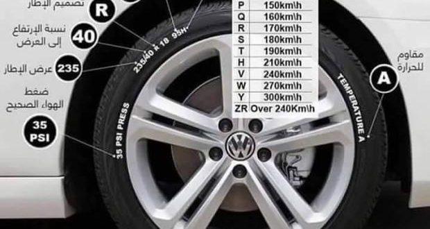 معلومات عن اطارات السيارات بالصور وكيفية قراءة رموزها