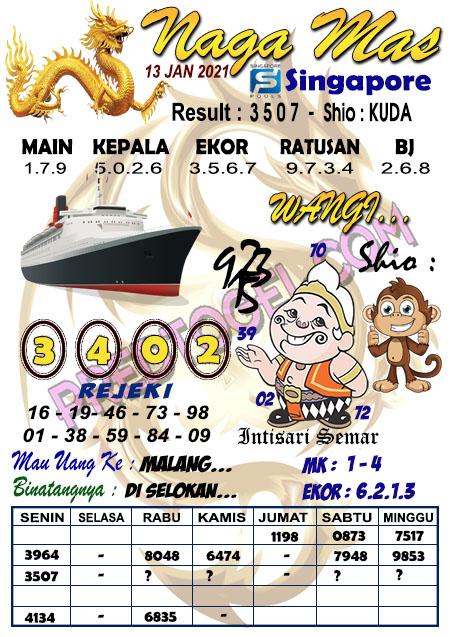 Syair Nagamas SGP Rabu 13 Januari 2021