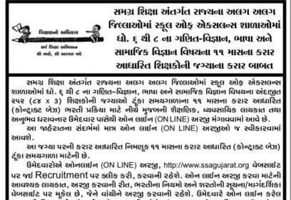 SSA Gujarat School of Excellence 252 Teachers Recruitment 2021