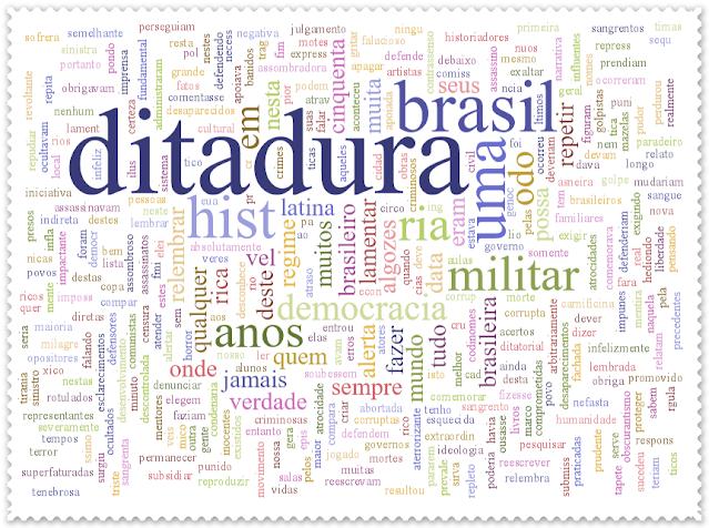 A imagem uma nuvens de palavras extraída do texto: os mais de Cinquenta Anos da Ditadura Militar no Brasil.