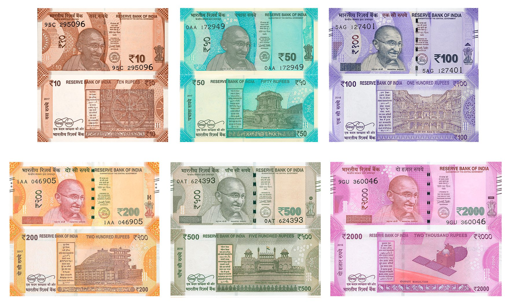 Pictures in Indian Currency